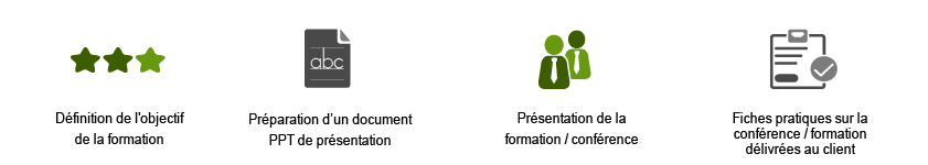 formations-conferences-impulso